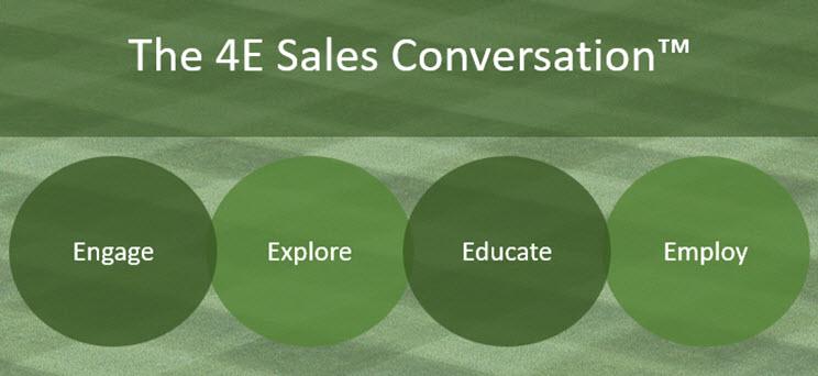 4E Sales Conversation™