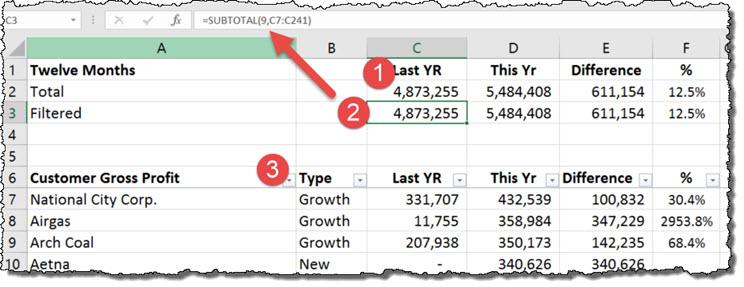Excel Sales Analysis Housekeeping
