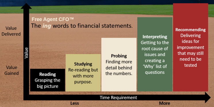 The ING Words Financial Statements