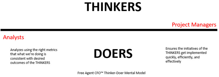 Thinkers-Doers