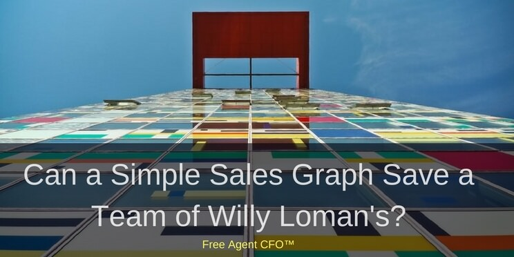 Can a Simple Sales Graph Save a Team of Willy Loman's?