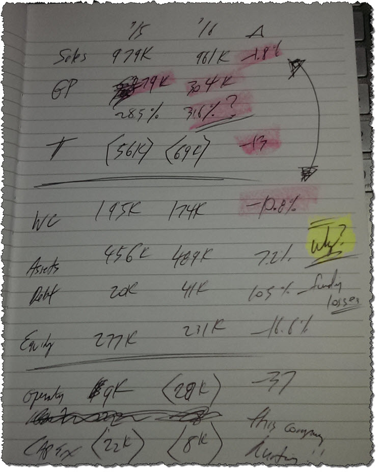 Financial Notes 2-Minute Drill
