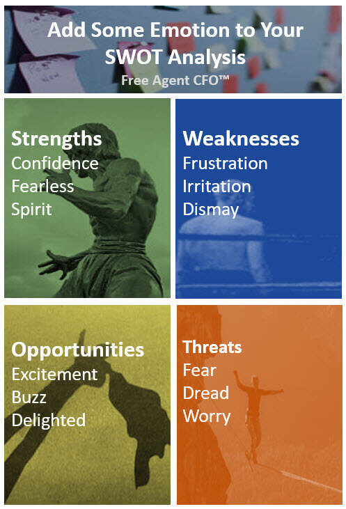 SWOT-Emotions-Infographic
