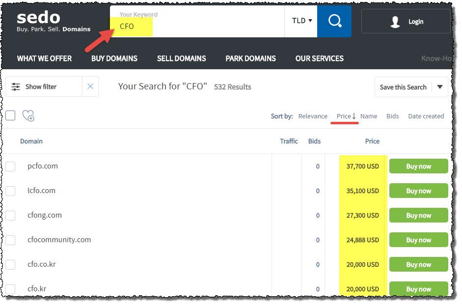 Big Ticket CFO Domain Names